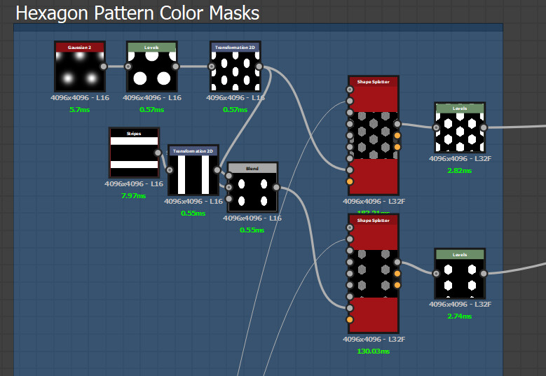 The unexpected challenge of this material was the color pattern. Trying to get a mask that lined up with the main shape splatter was a challenge and I still dont fully understand how to effectively use the Mask Random input but I got a great result.