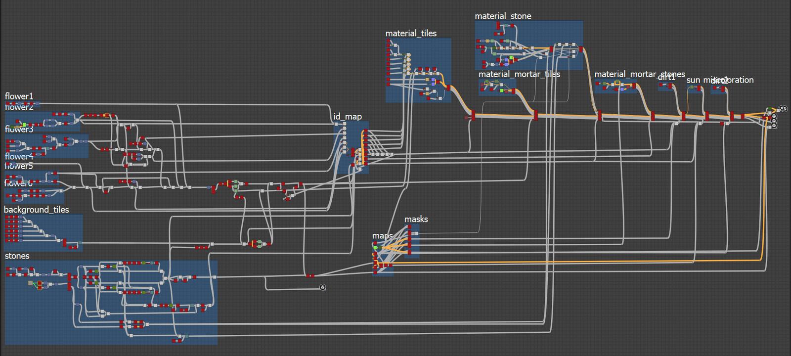 Material node-graph.