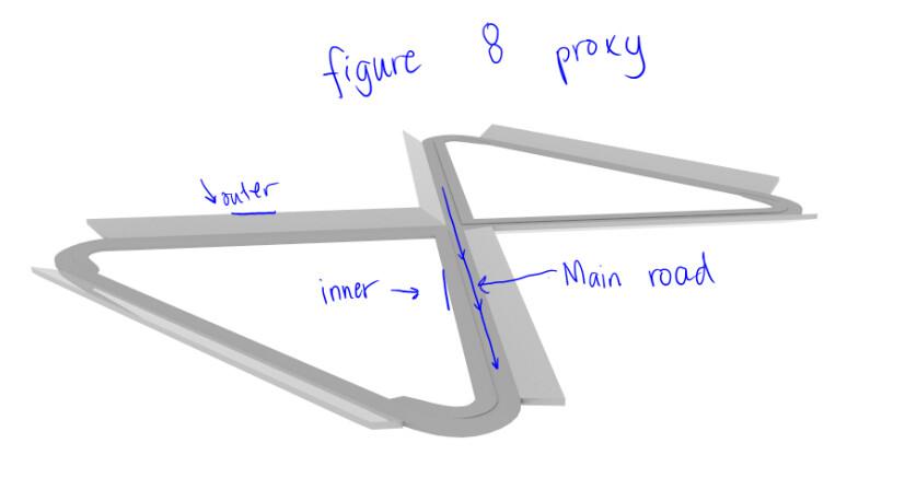 FigureEight_Sketch