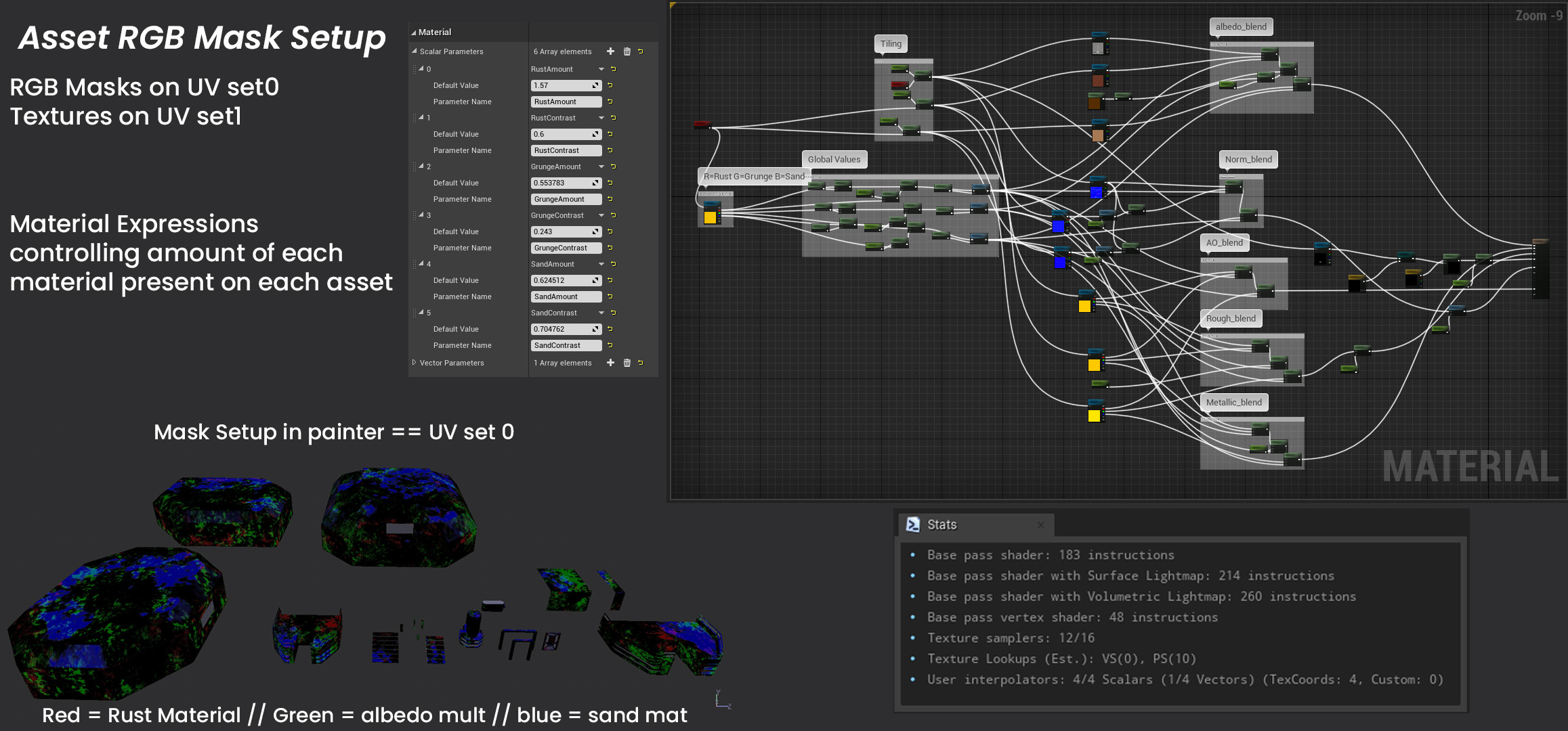 Texture UVs on set 1 to enable the use of tilables and trims, while keeping the material slots to 1