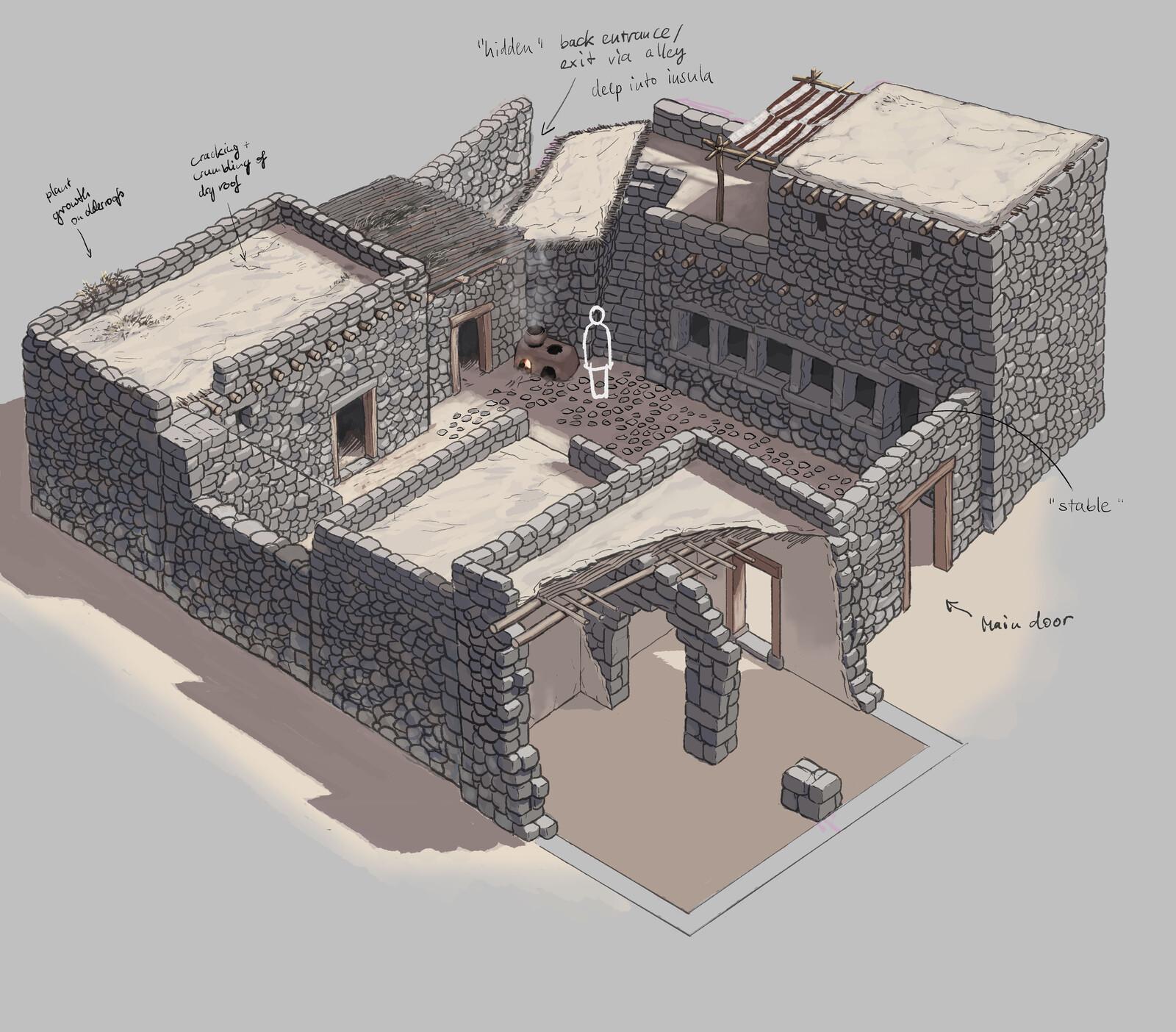 Capernaum Insula