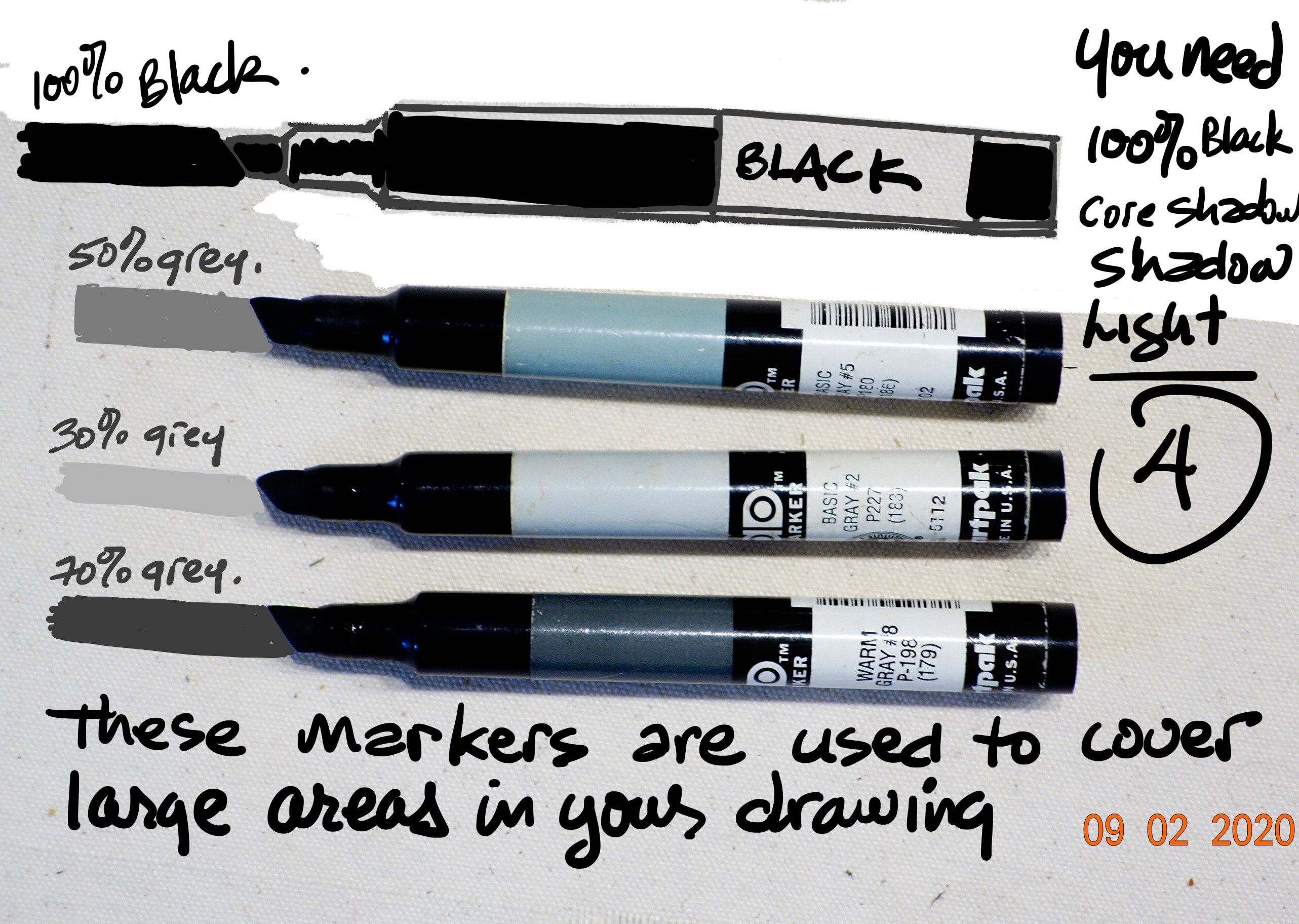 4 Big Chunky markers are needed for cover large areas in specific tonal values. These markers are transparent. Like watercolours you see through them. Four vales are needed. 1. a Light 30% 2. A Shadow 50% 3. A Core Shadow 70% 5. A Cast Shadow 100%