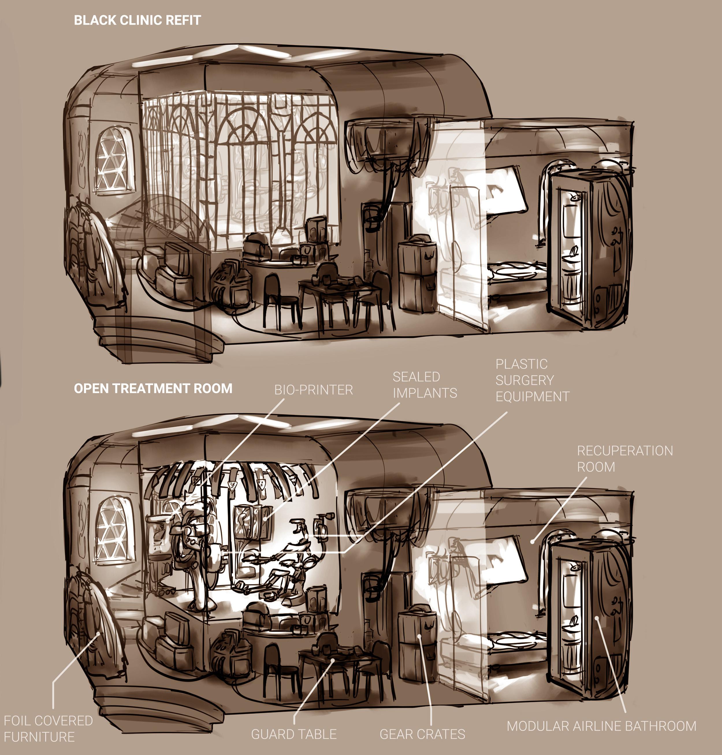Sketches: Black clinic refit