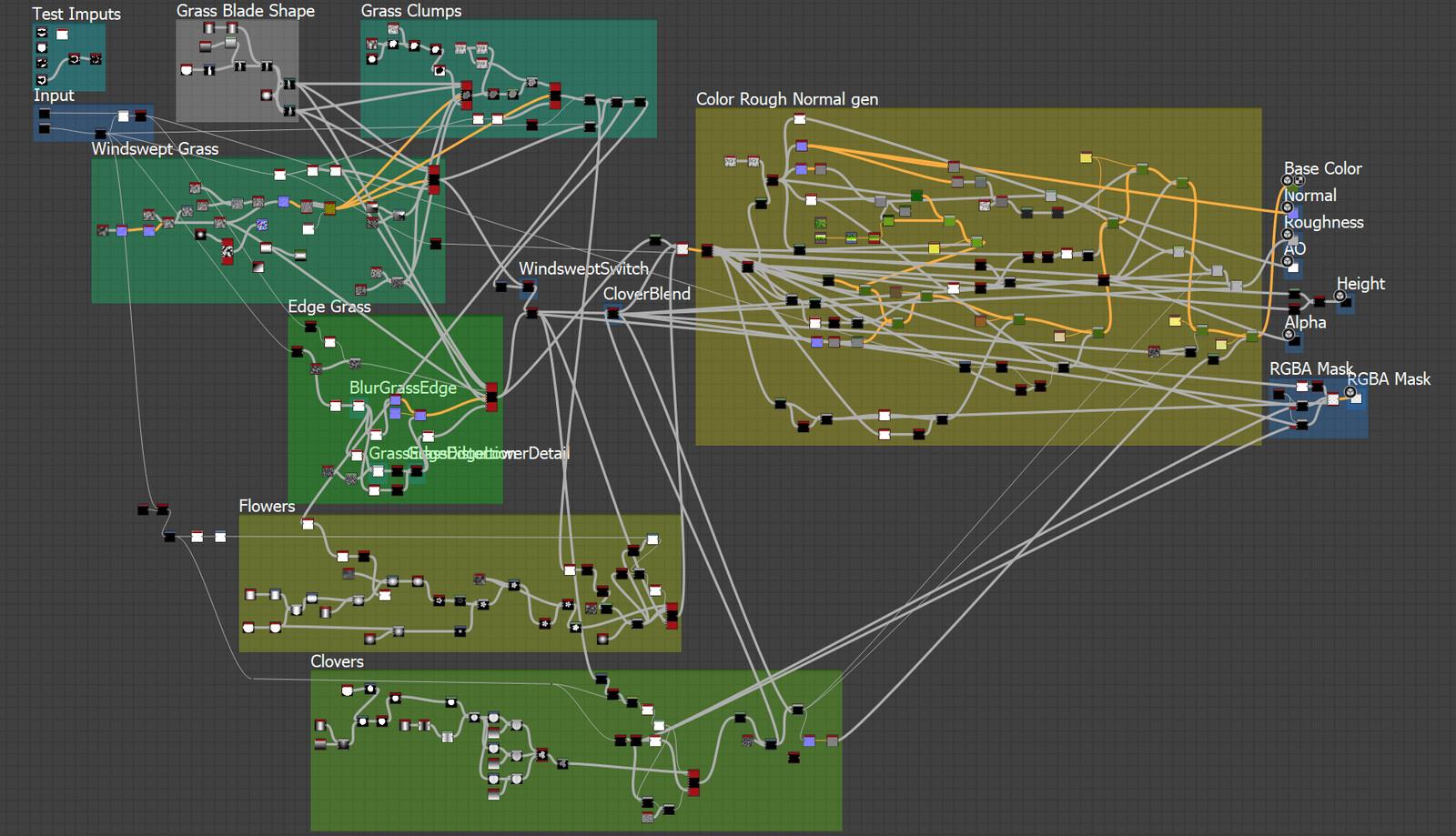 Substance Designer node graph.