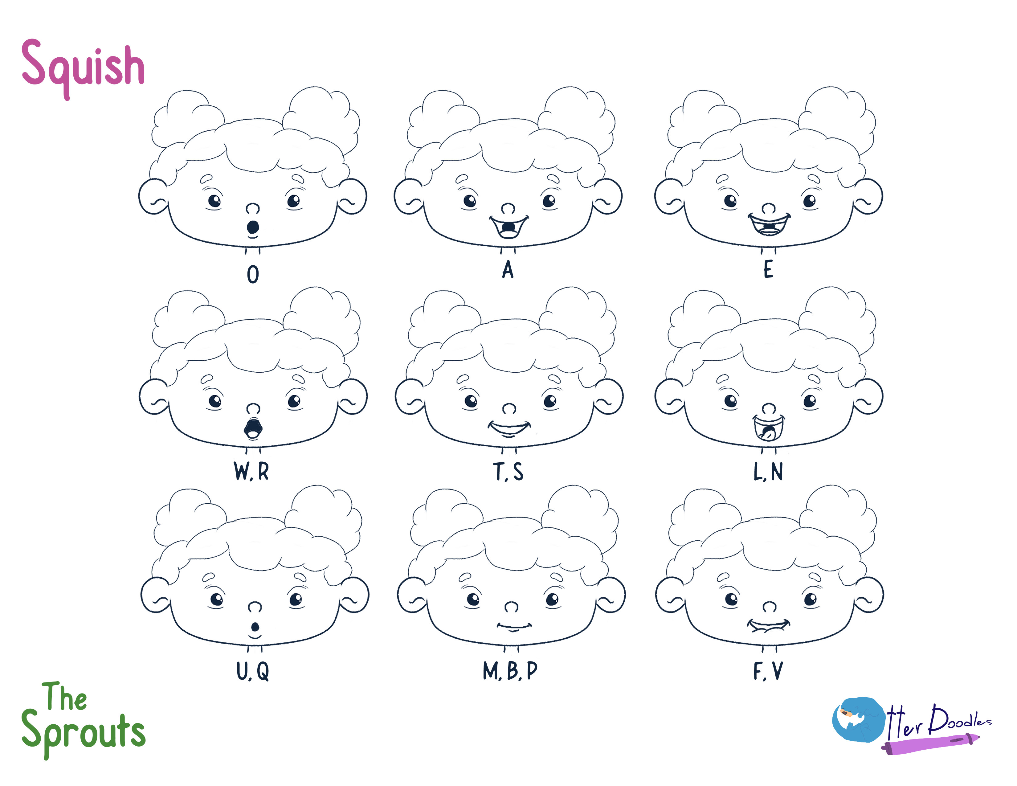 The Sprouts: Squish Phoneme Model Sheet