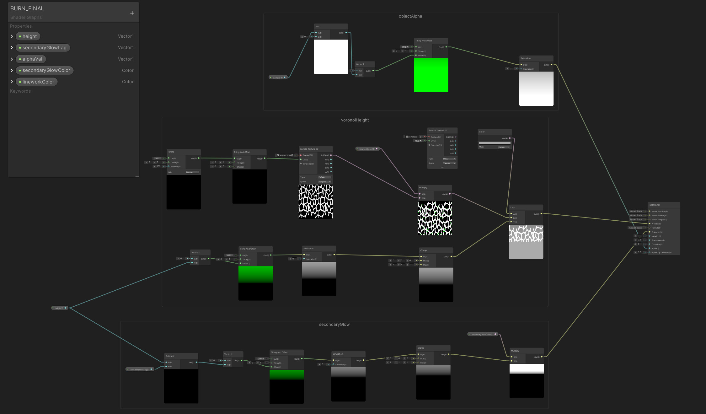 The node network in Unity.