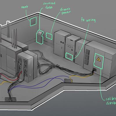 Rexel bartolome electrical