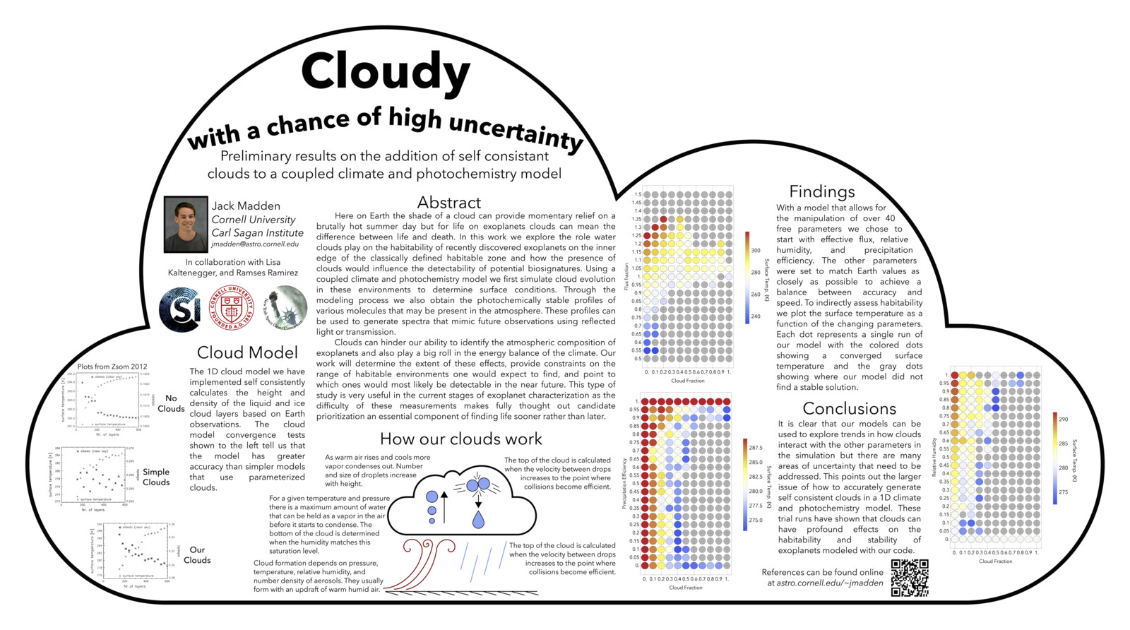 [Poster] Cloudy with a Chance of High Uncertainty