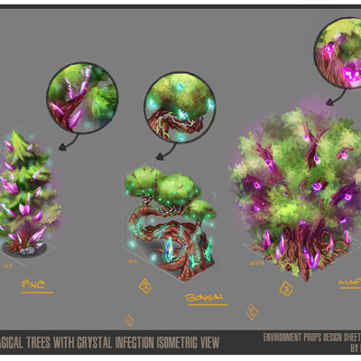 Billy bacsko magical tree concept final