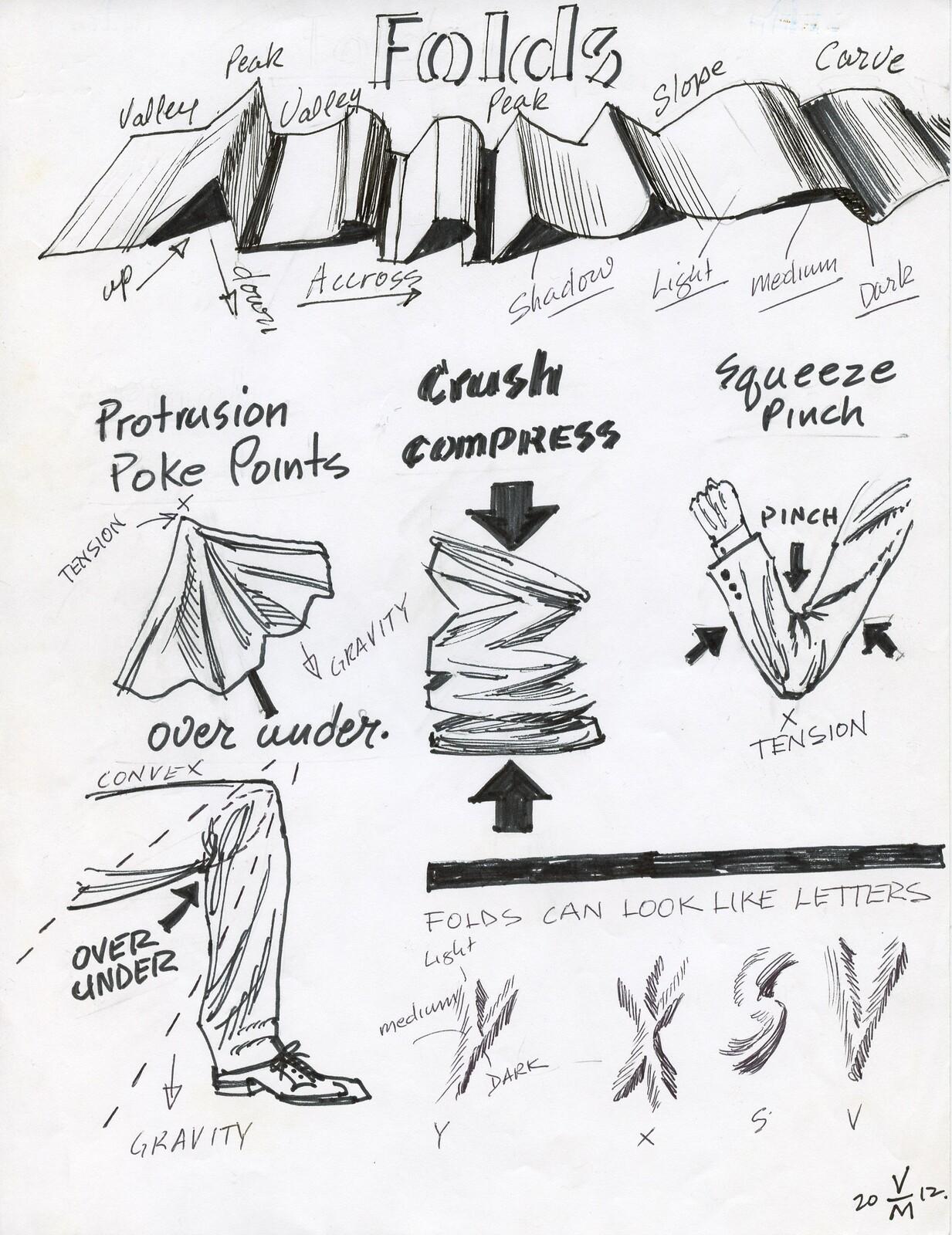 The anatomy of folds.