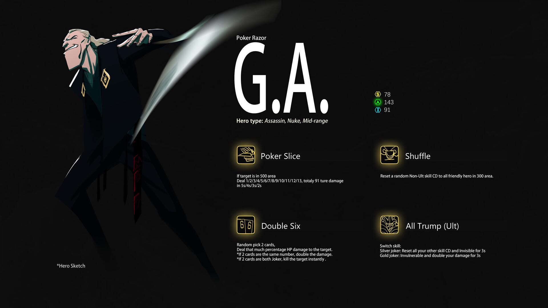 Ren Miniskirt Moba Game Hero Design