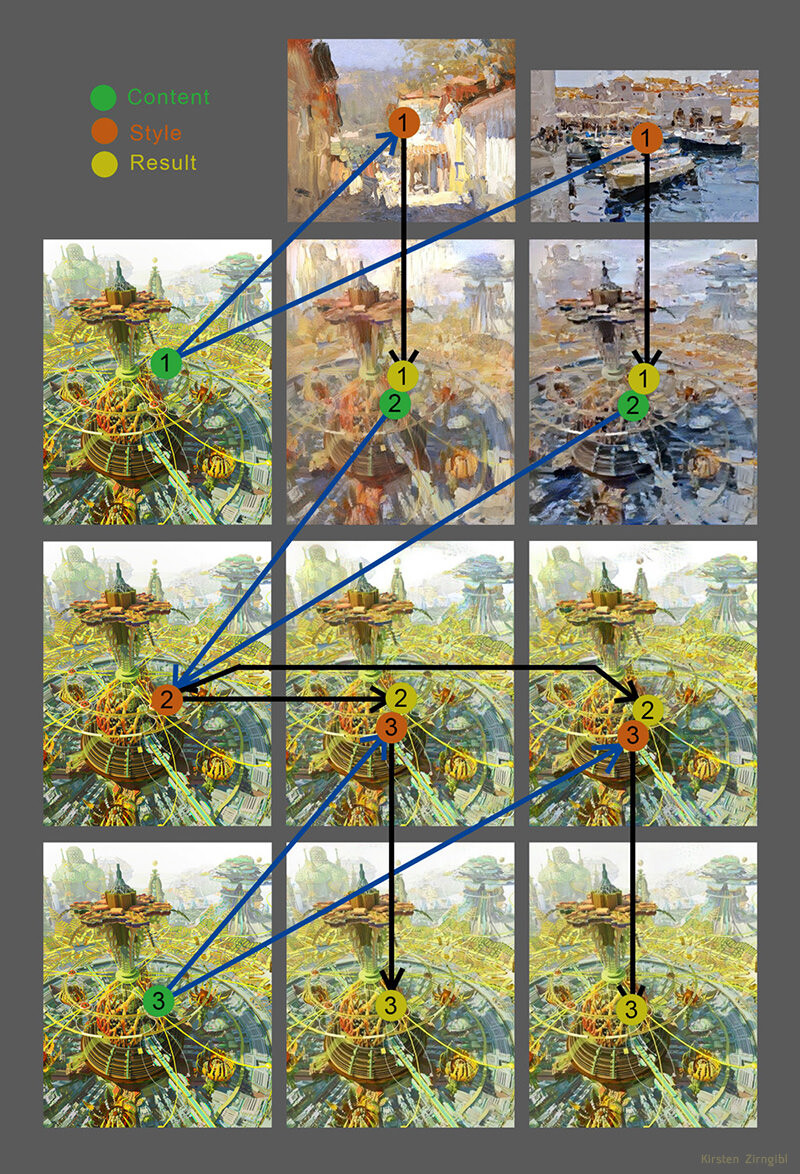 Creating a way to use Neural Style to edge break without dramatically altering color/value.