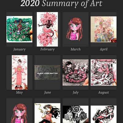 Nasika sakura 2020 summary of art