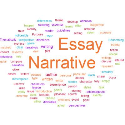 Ricca ben yahoo com narrative essay