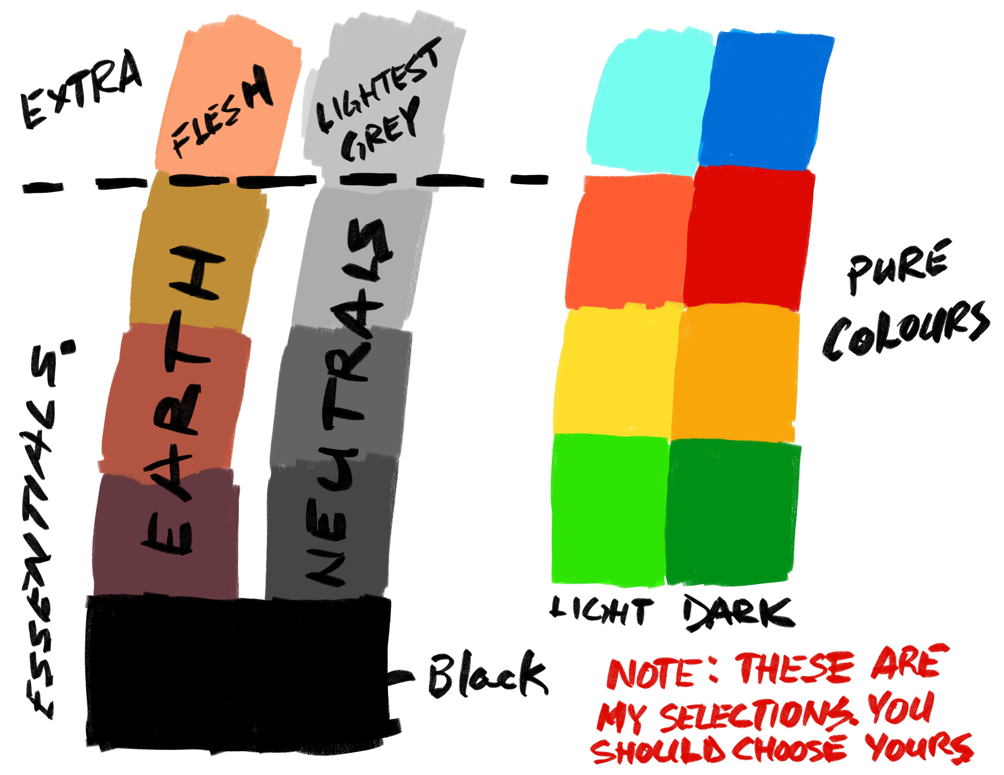 My personal pallet selection.