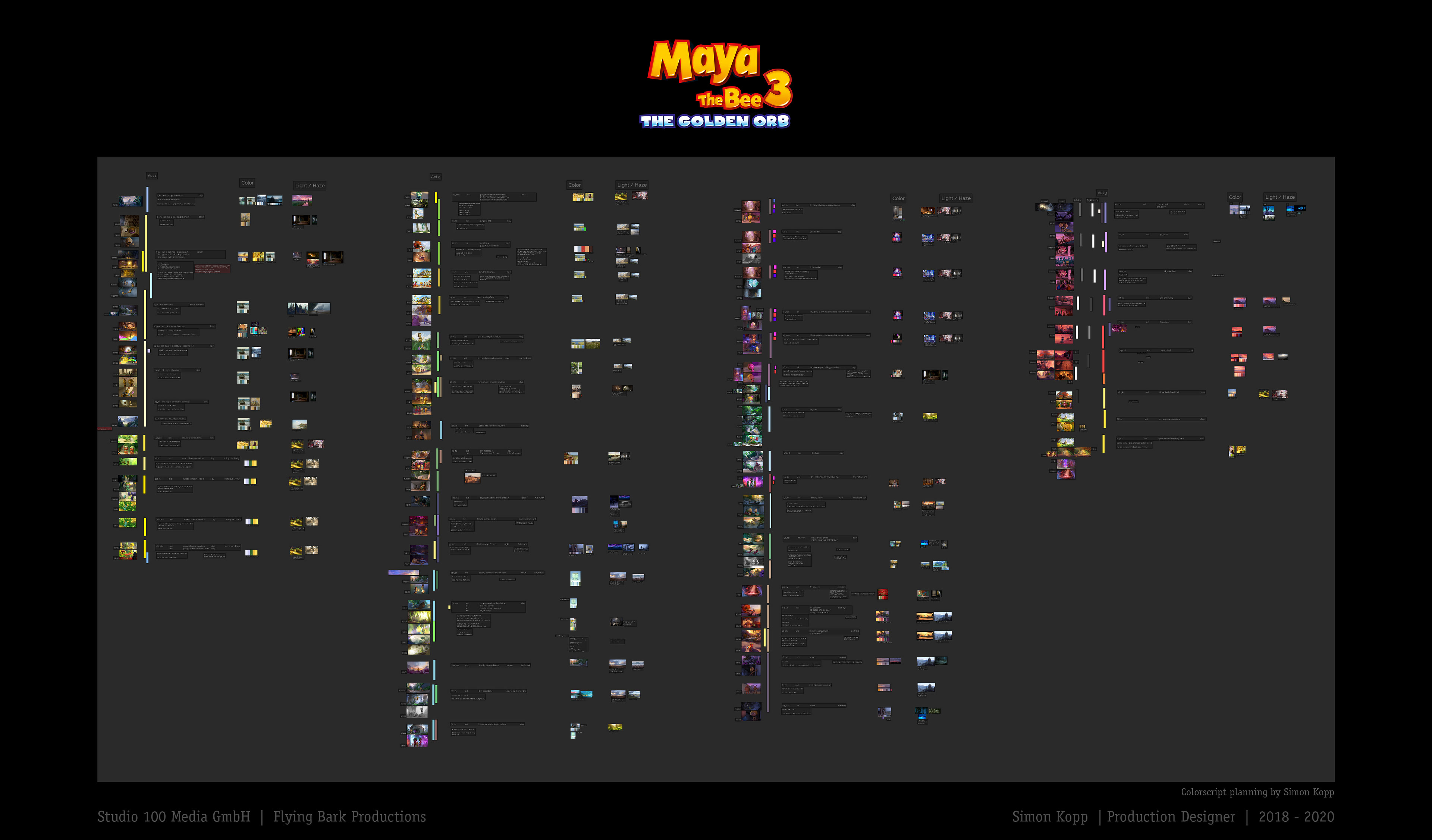 This is an overview of the complete planning document for the color script.