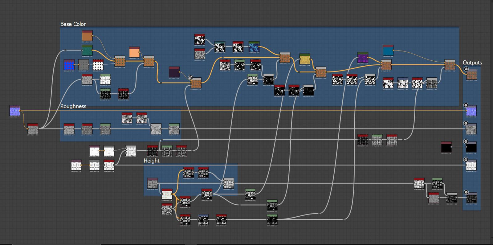 Substance Designer graph
