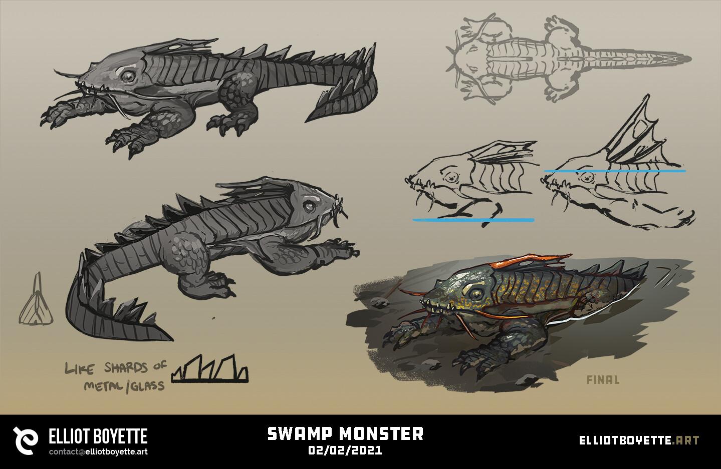 Catfish Swamp Monster