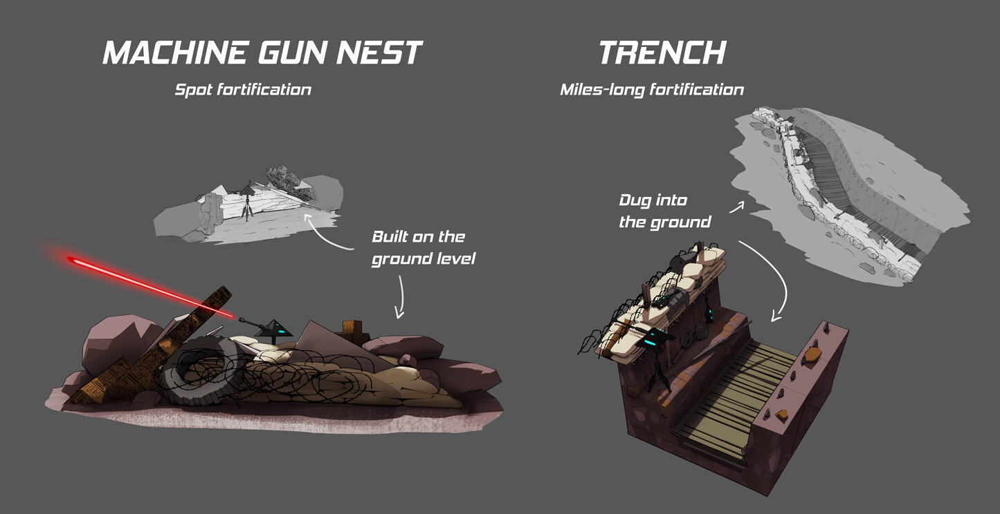 Early prop designs - Trenches and Machine Gun Nests