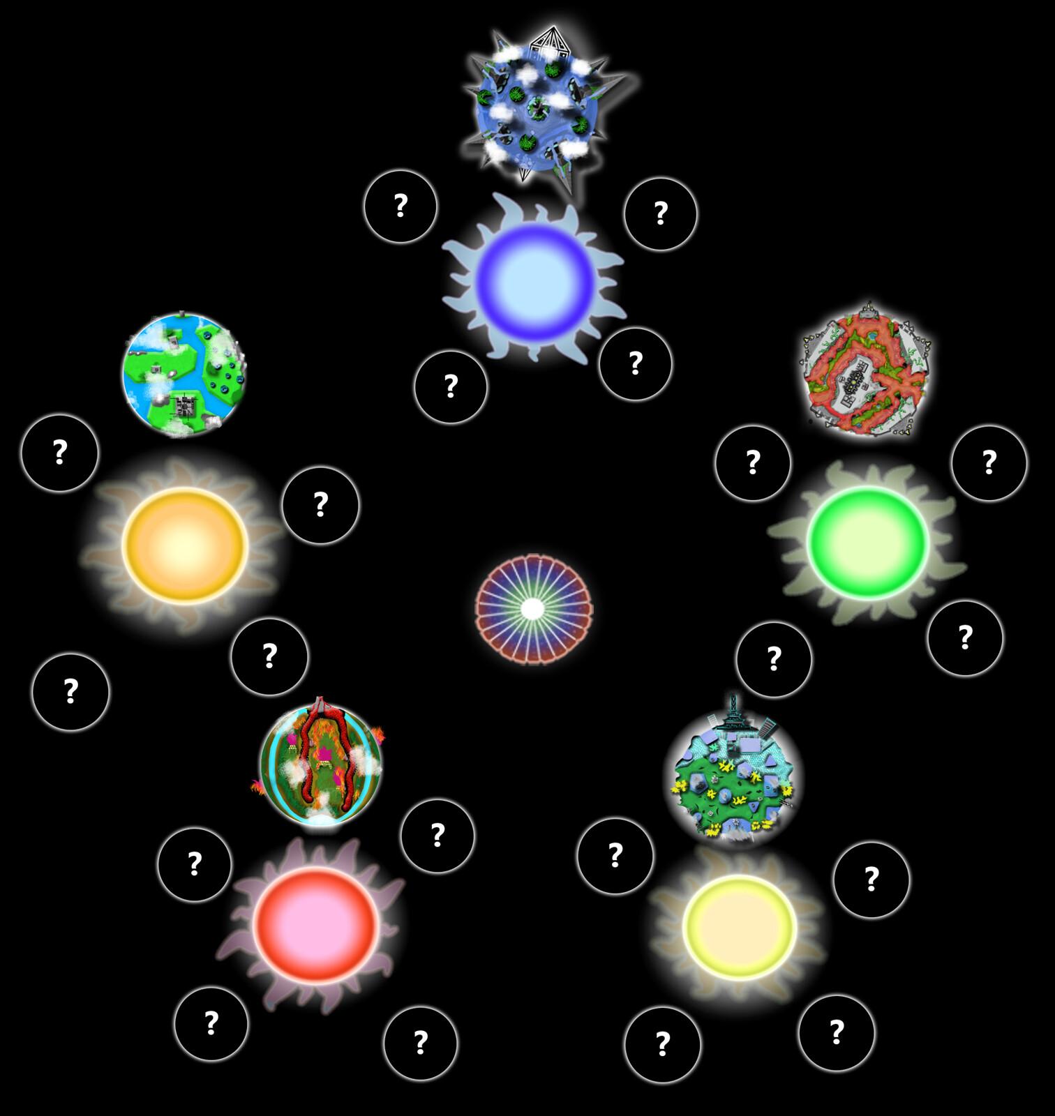 The Saro Perspective Proto Phase