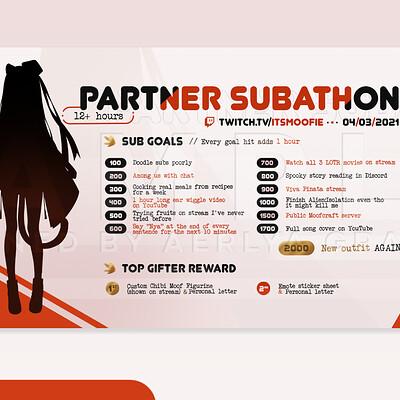 Aerlya graphics sample itsmoofie partnersubathon