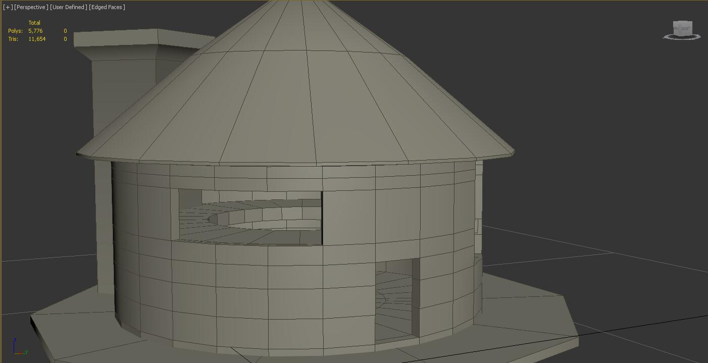 Current progress on hut white-box model