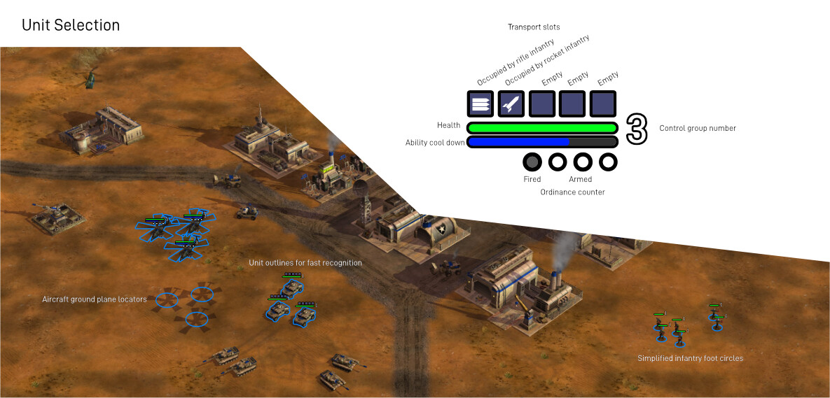 UI Elements - Unit Selection