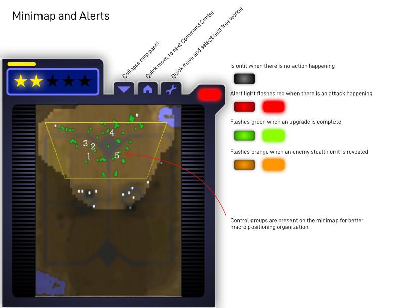 UI Elements - Minimap and Alerts