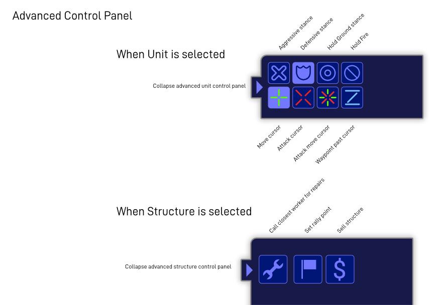 UI Elements - Advanced Control Panel