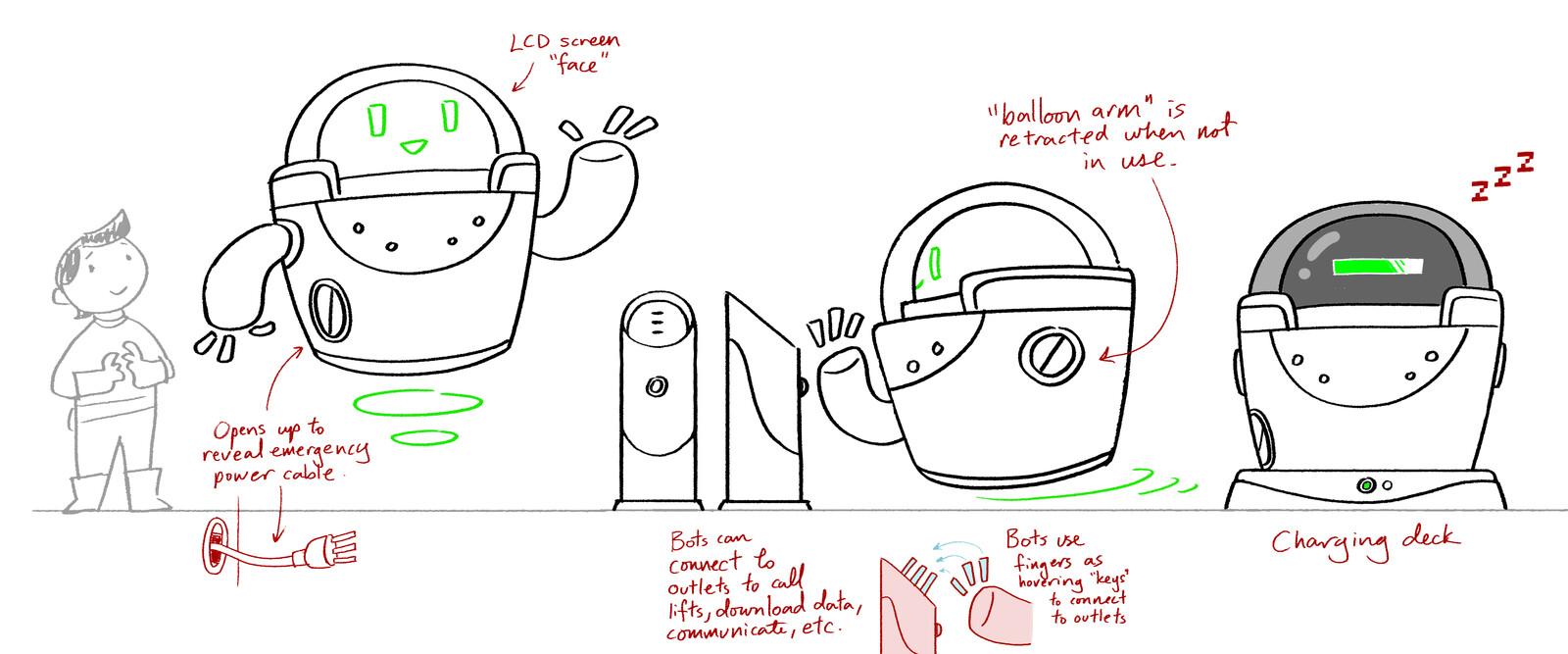Jules' Bot - Sketch ii