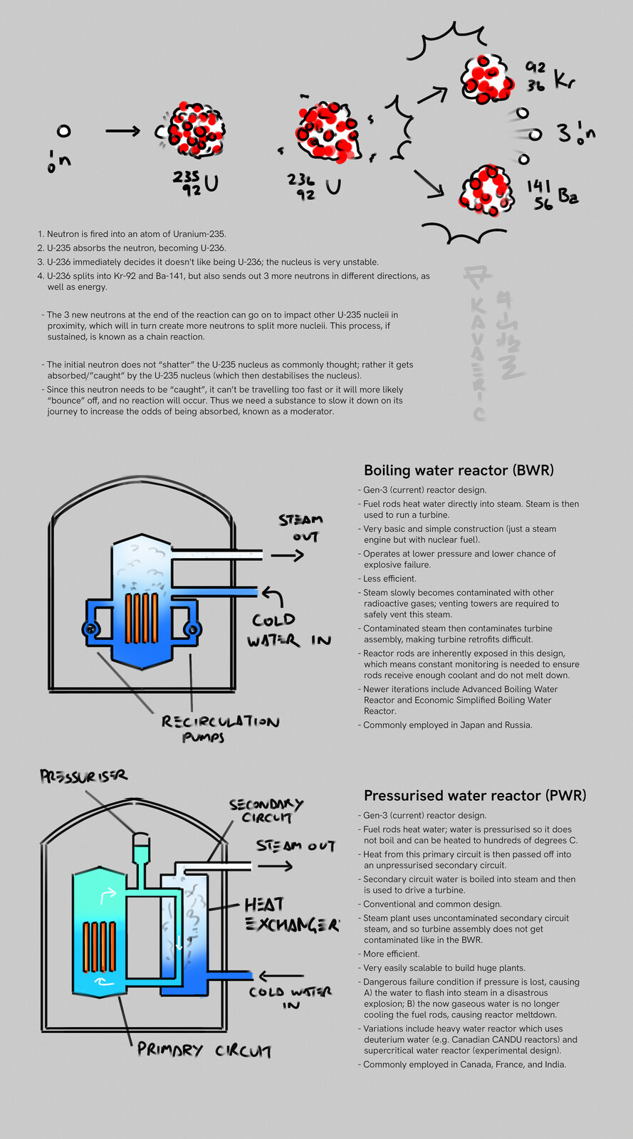 Notes on gen-3 nuclear power plants