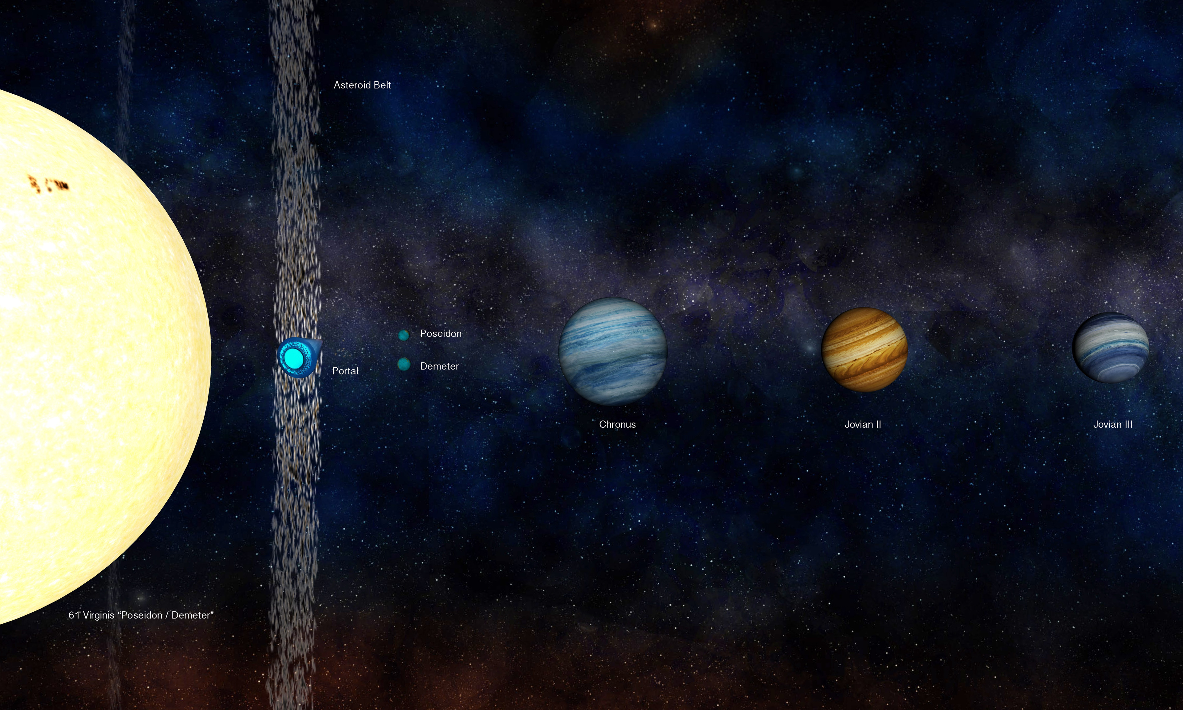 A Cosmography software space map for the Poseidon system.