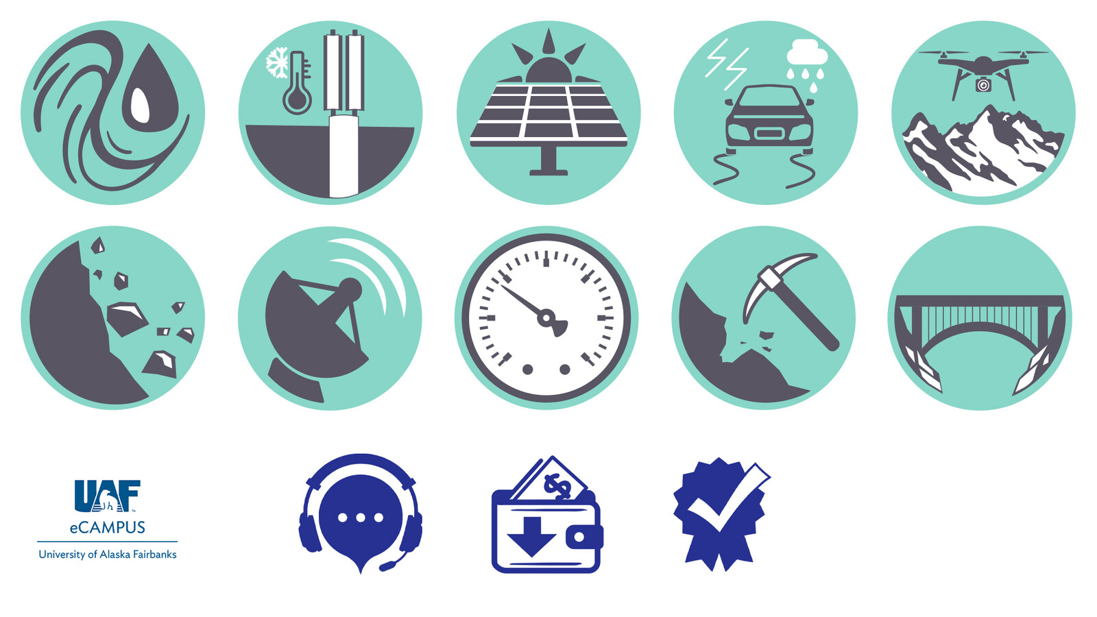 Various Icons for different projects.