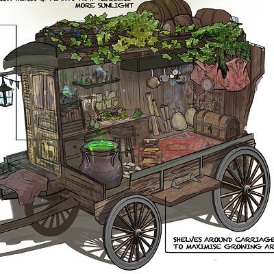 Jack reeves potion caravan interior 01ff