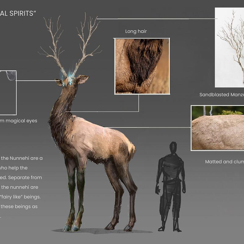 Nunnehi Spirits