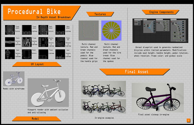 Procedural Bike
