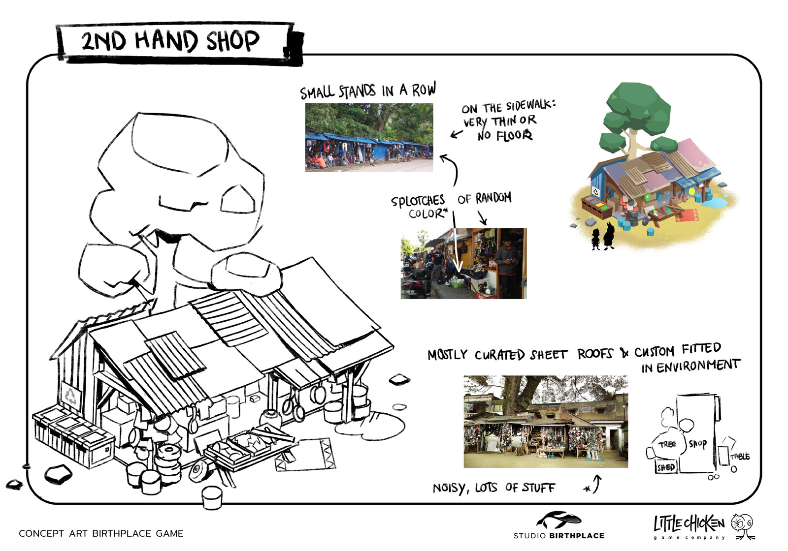2nd hand shop concept sheet