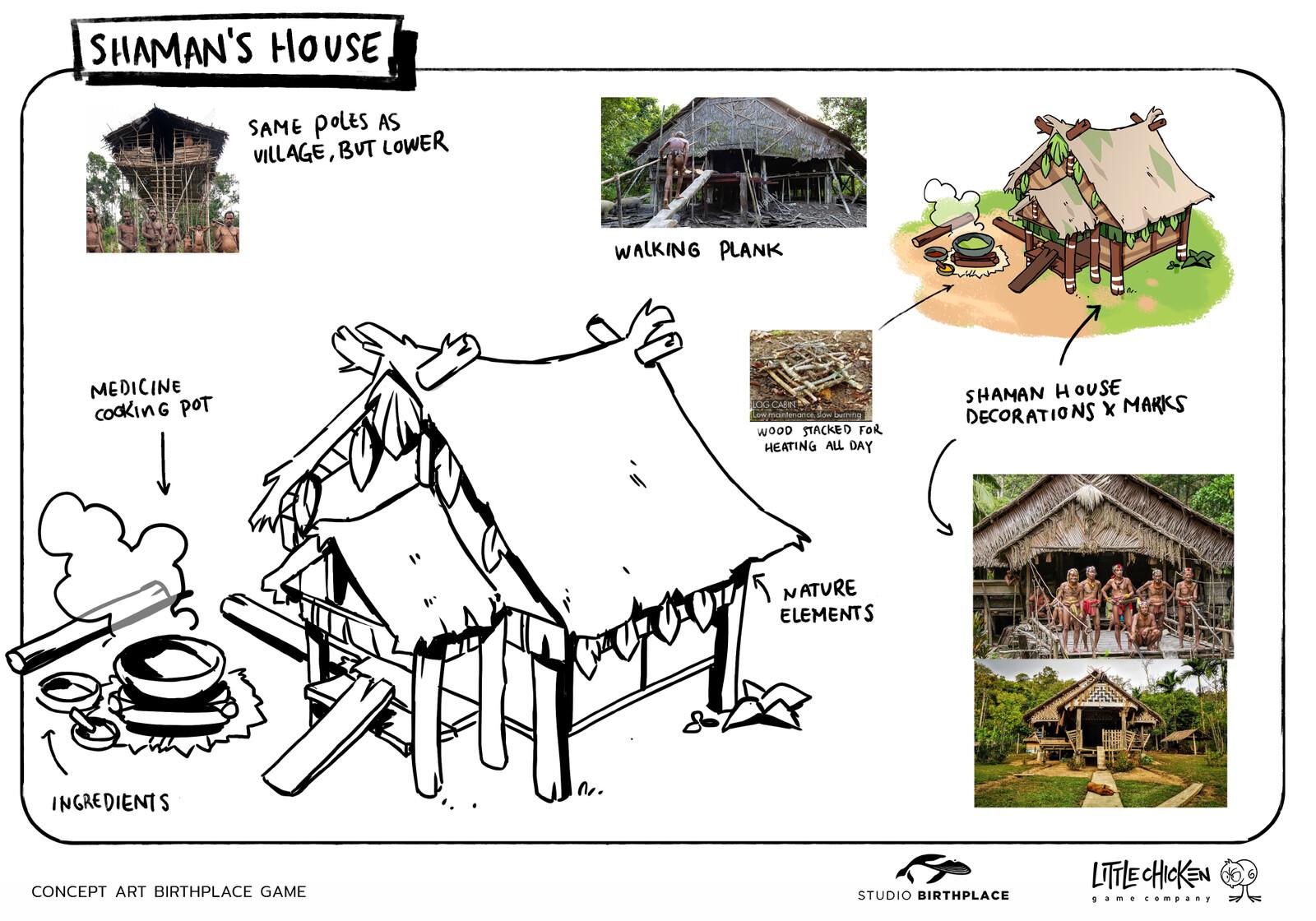 Shaman's house concept sheet