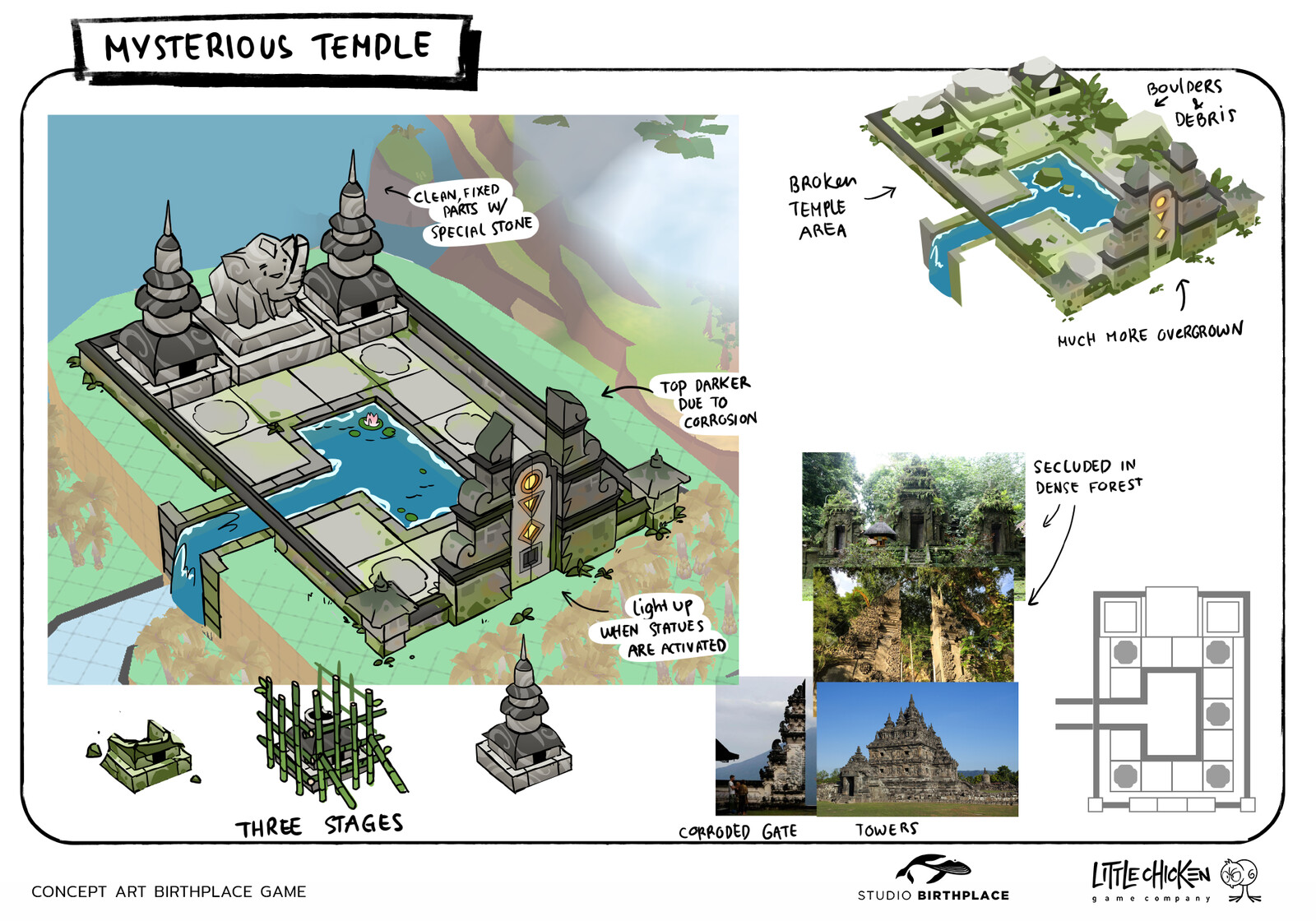 Mysterious temple concept sheet