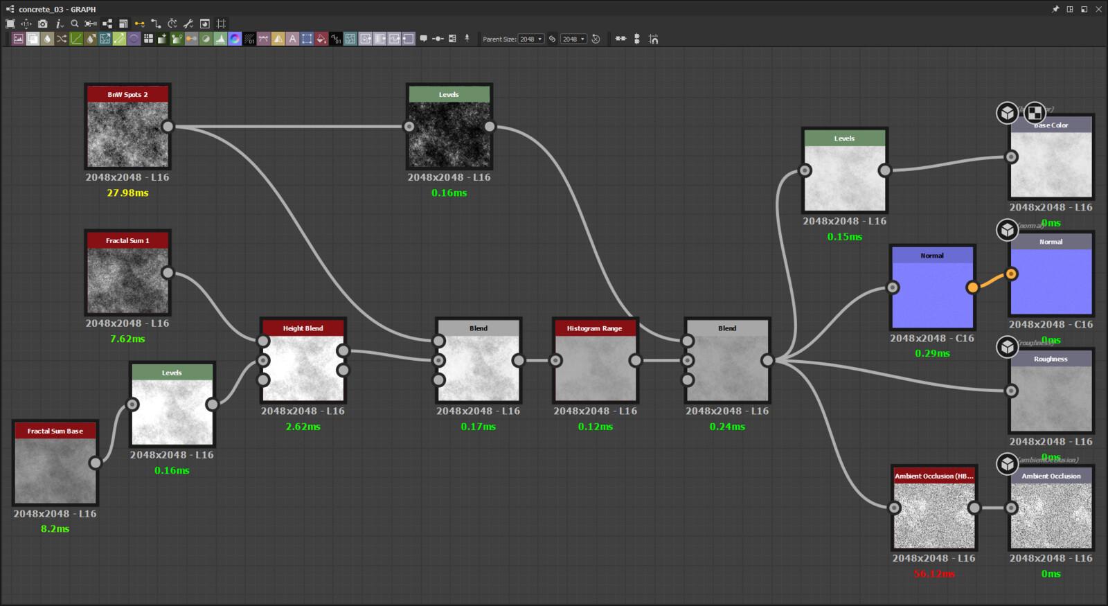 Concrete_03 Substance Design Graph