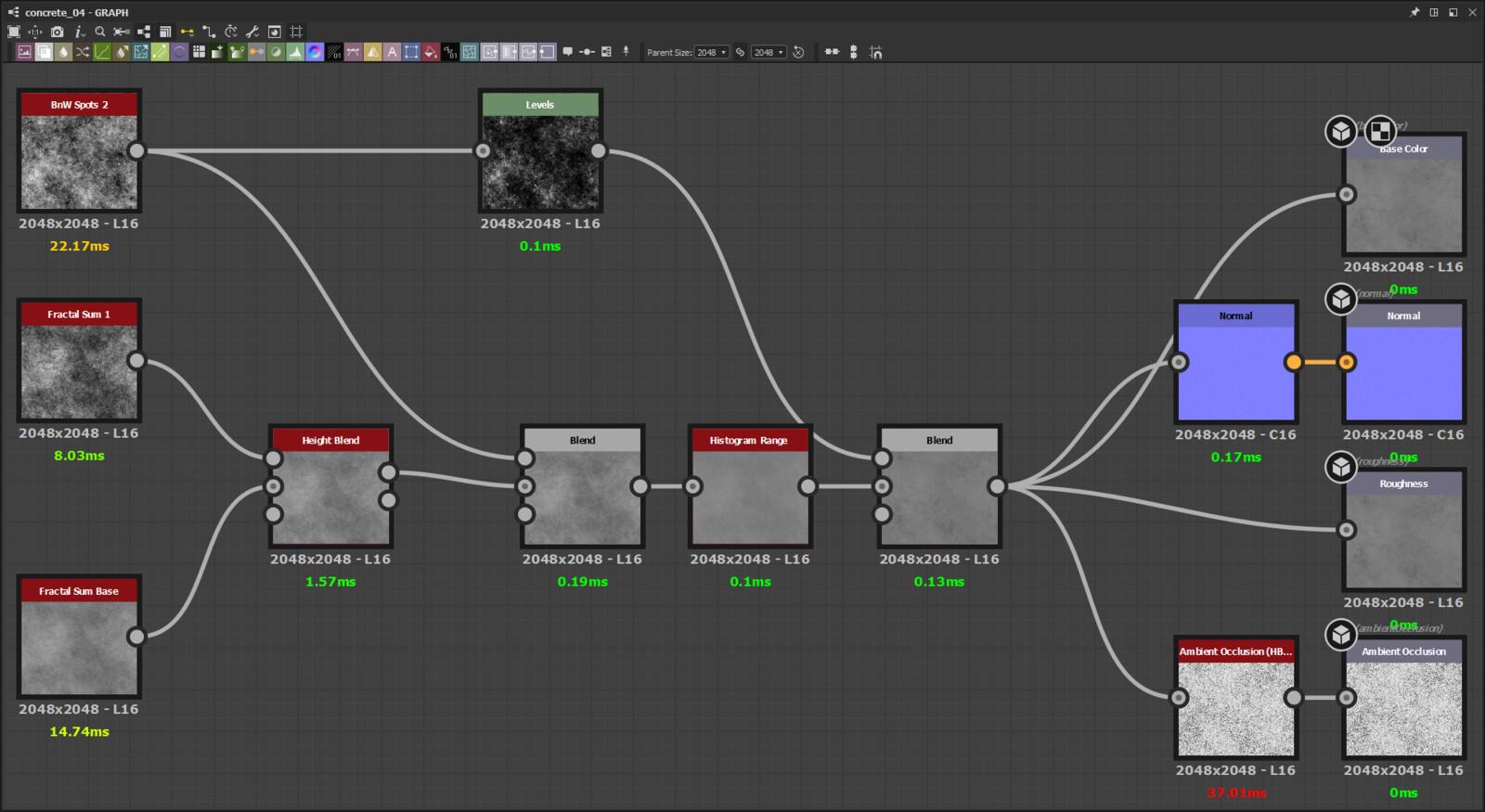 Concrete_04 Substance Design Graph