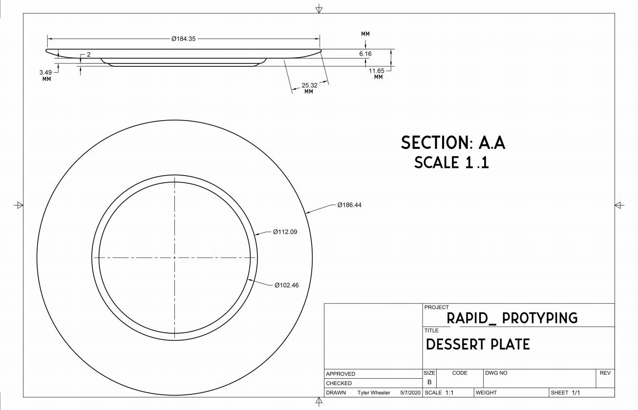 Rapid Prototyping Blueprint Plate