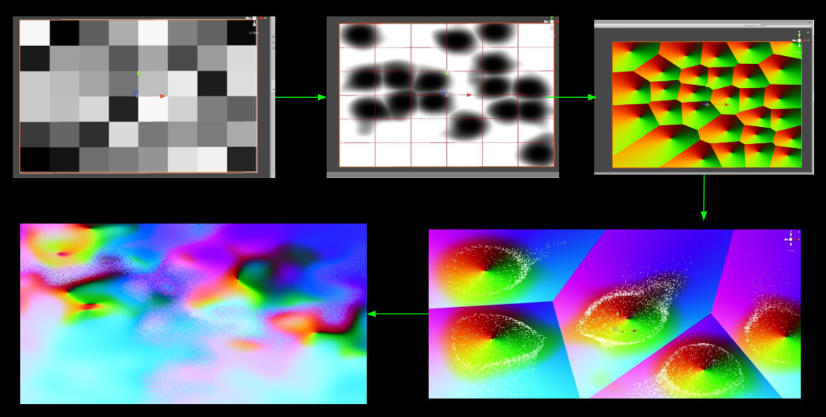 process of making grouping map feature in hlsl shader