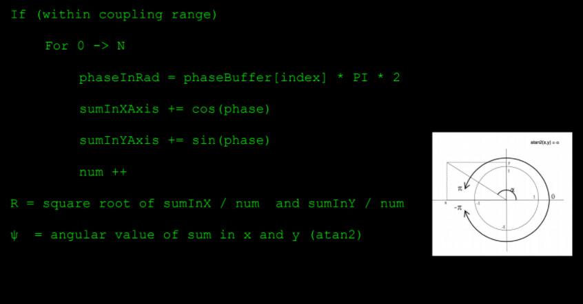 Kuramoto Model pseudo code