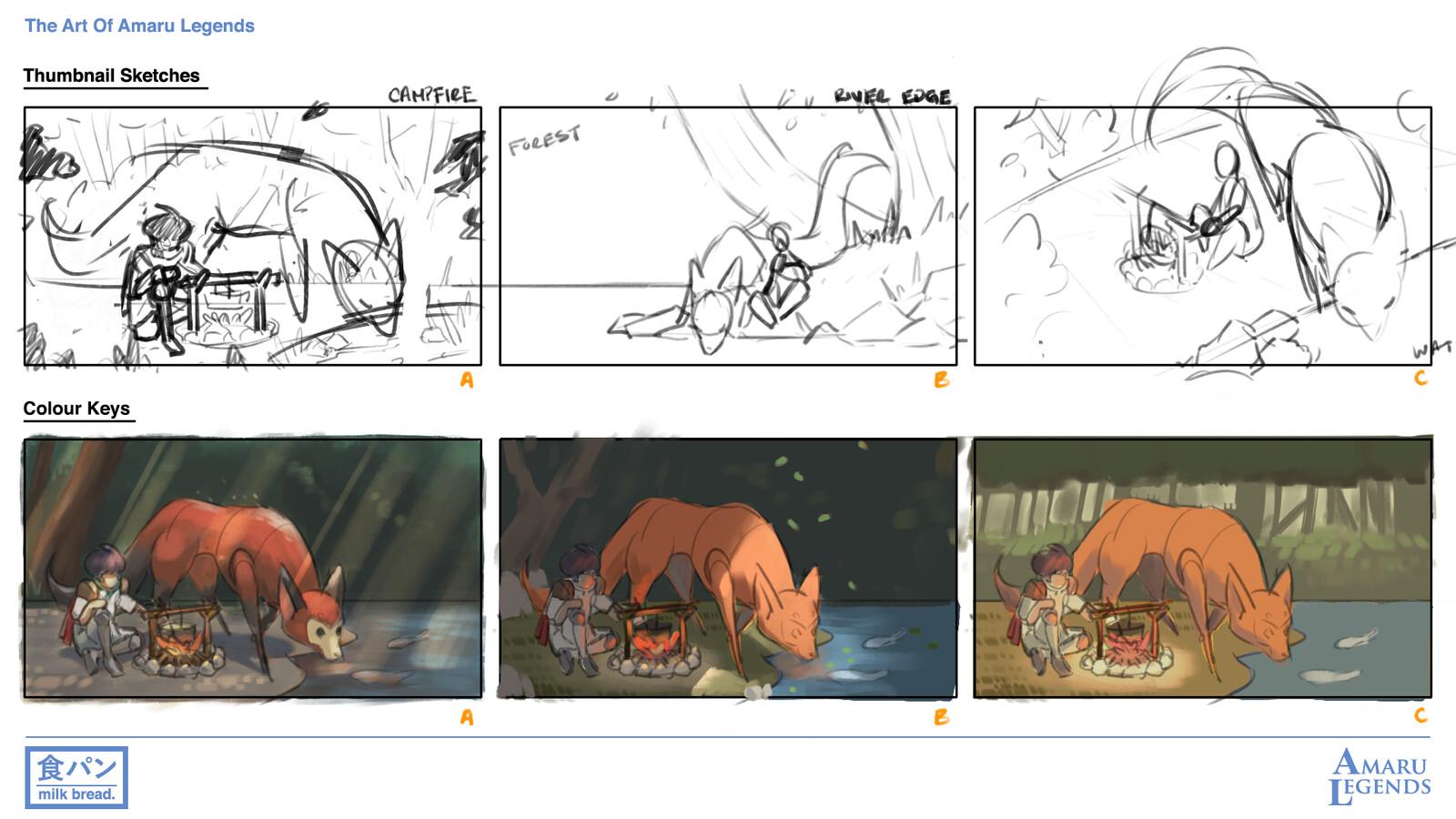 Story Beat + Colour Thumbnails