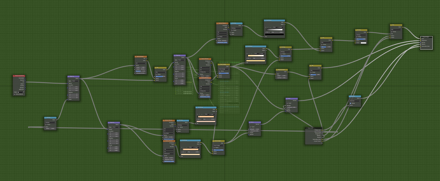 Wax procedural material node tree in Blender.
