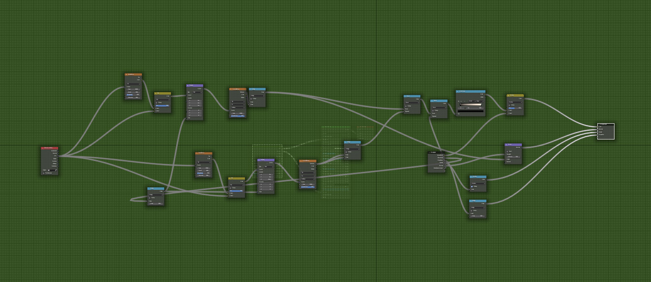 Stucco procedural material node tree in Blender.