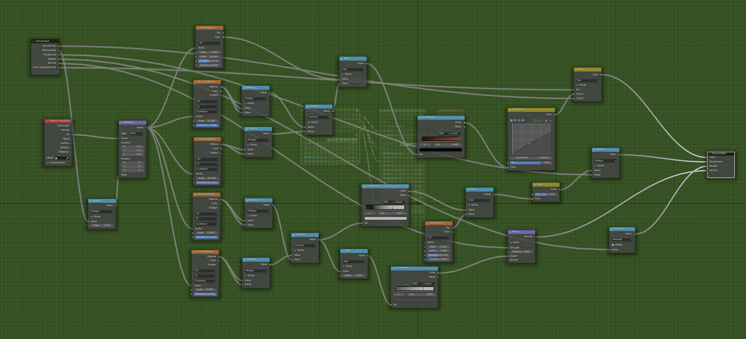 Leather procedural material node tree in Blender.