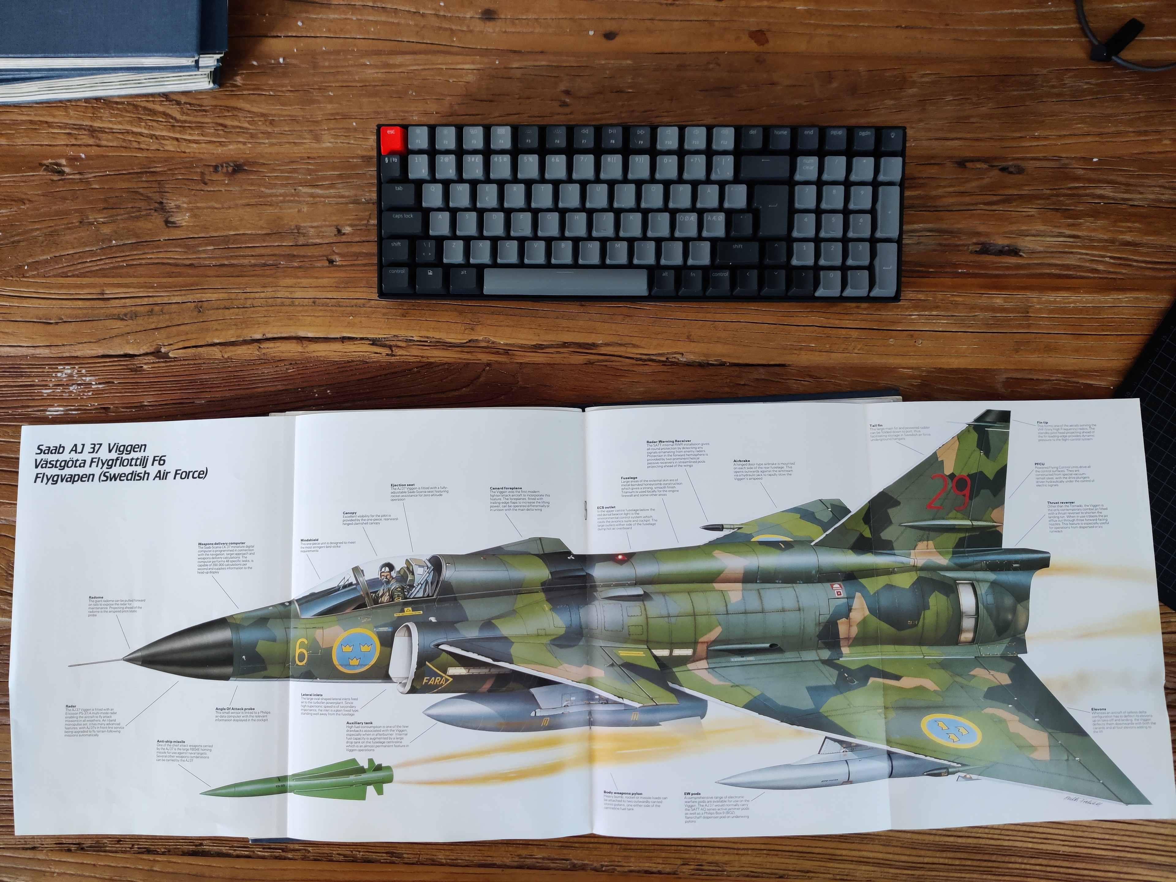 I used some of my SAAB illustration books for reference, the mighty Viggen!