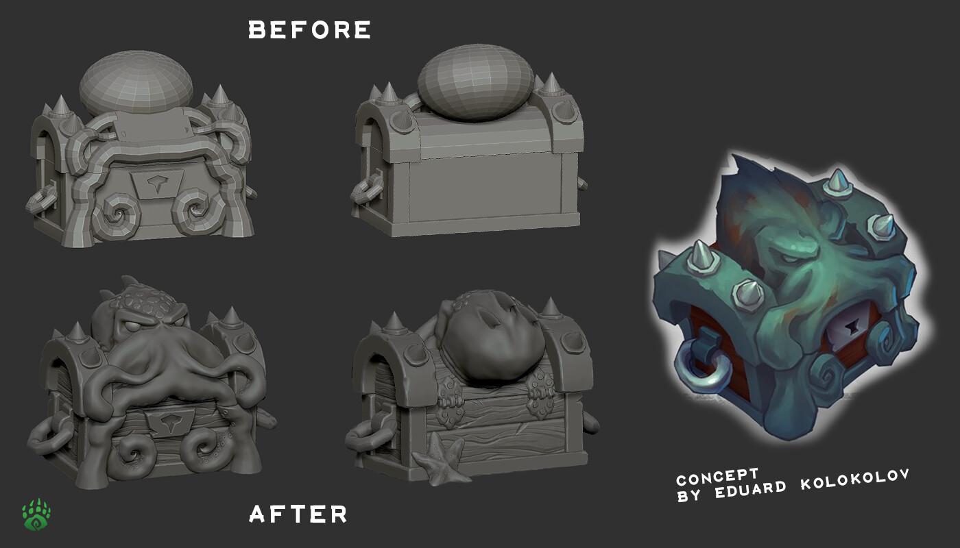 Progress with Concept